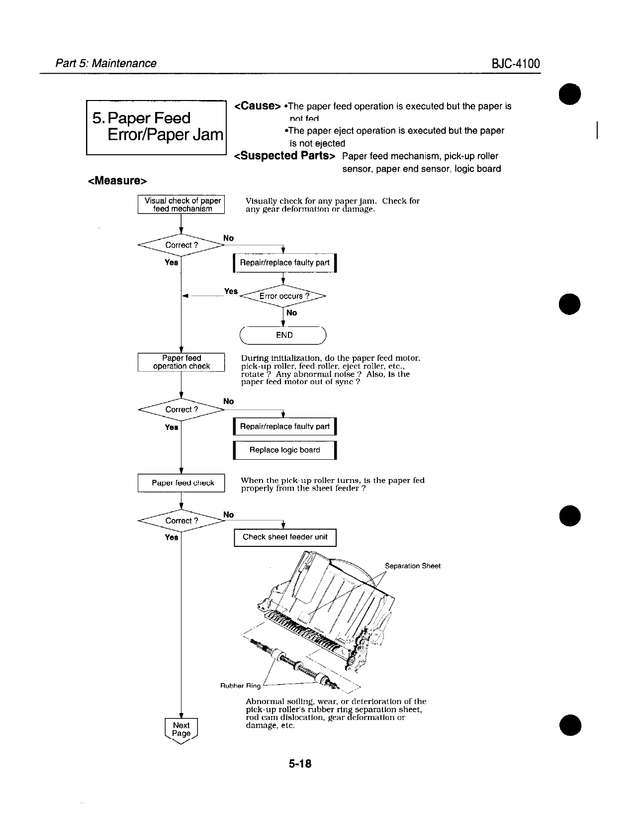 Canon BubbleJet BJC-4100 Service Manual-5